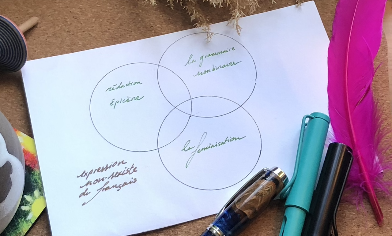 Une photo d'un diagramme de Venn que j'ai dessiné montrant le chevauchement de la rédaction épicène, la féminisation et la grammaire nonbinaire.